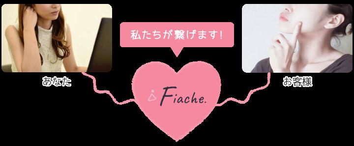 あなたとお客様をFiacheが繋げます