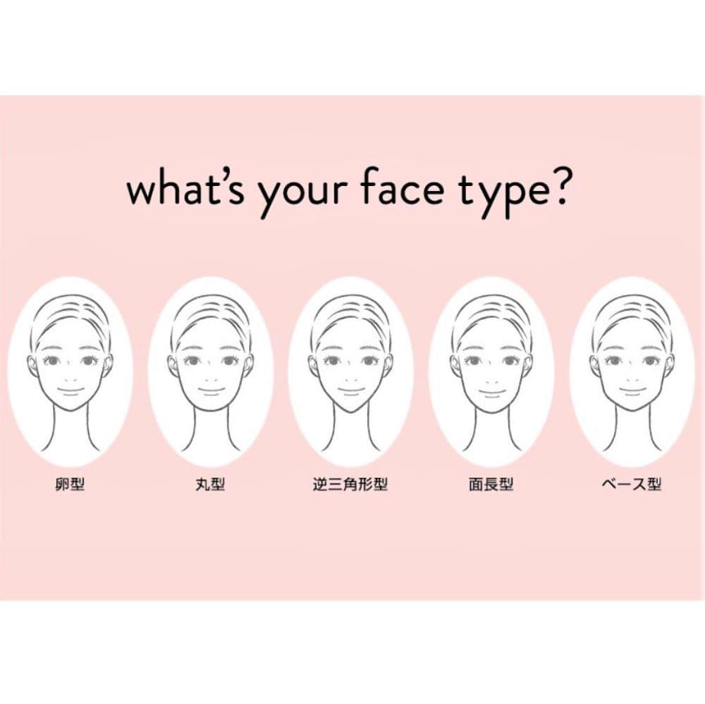 顔型診断してみた!